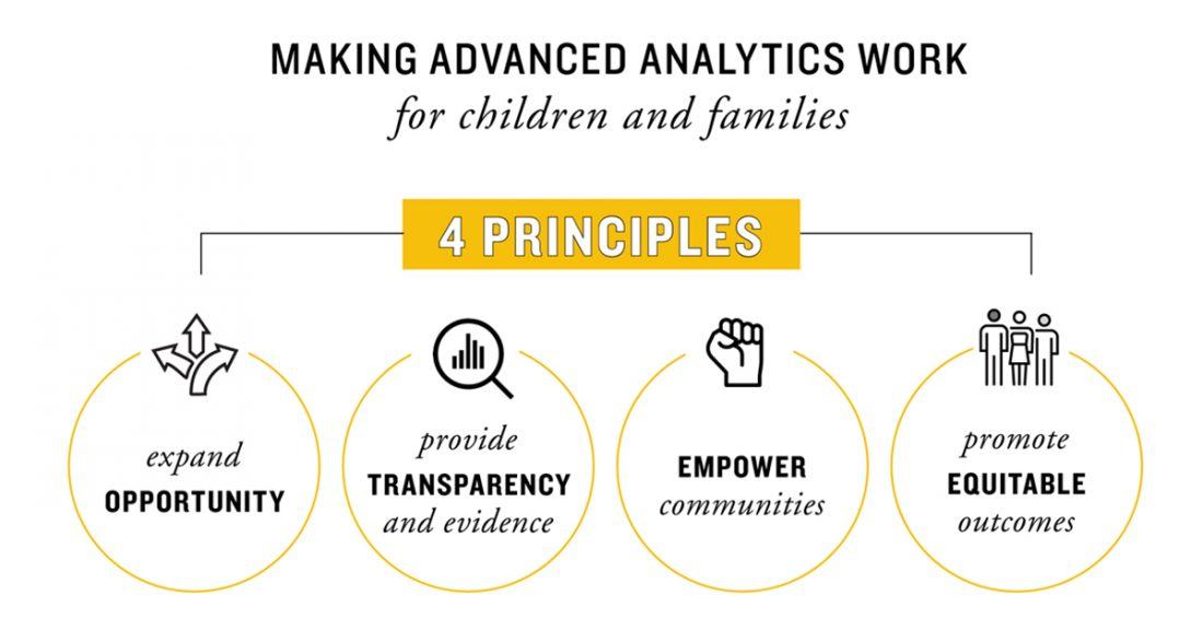 Four principles for using data tools to help kids and families