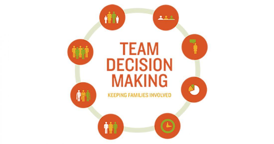 Blog teamdecisionmakingabetter 2017