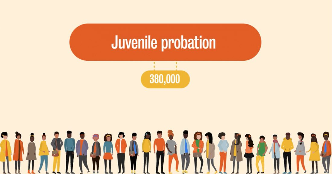 A video explainer from the Casey Foundation shows how to get juvenile probation reform right