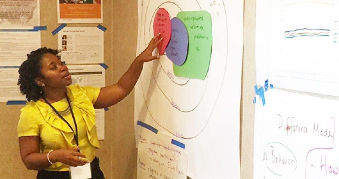 Blog foundationlauncheslearninglab 2015