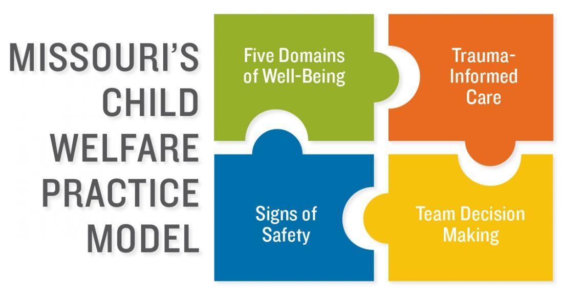 Missouri's Child Welfare Practice Model