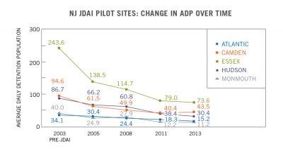 Aecf JDA Iin New Jersey Initial Site Change 2014