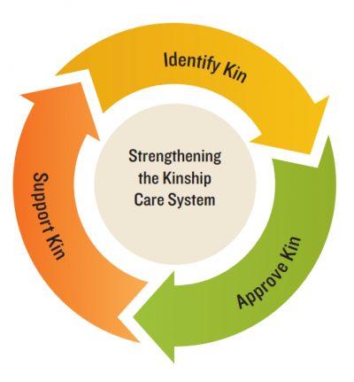 AECF Kinship Process Mapping Exec Summary 2013 Info2
