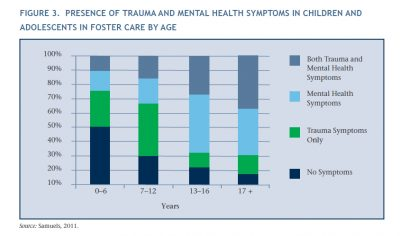 Jcyoi issuebrief5 Trauma Informed Practice presence