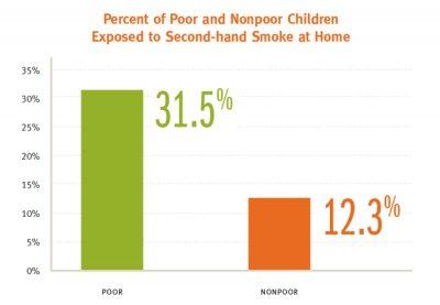 NCCP Whoare Americas Poor Pic1