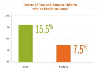 NCCP Whoare Americas Poor Pic2