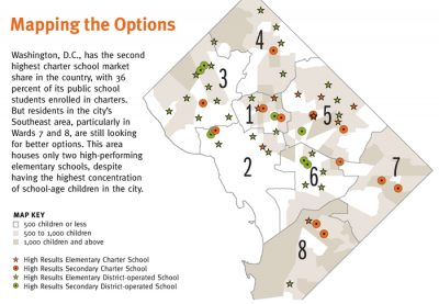 Aecf Food Thought Building High Quality School Choice Market Mapping Options