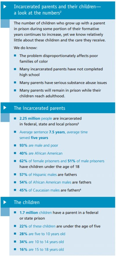 AECF Kinship Care When Parents Are Incarcerated 2009 Info1