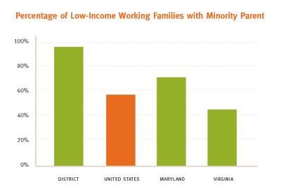 Aecf Hometown Prosperity Minority Parents