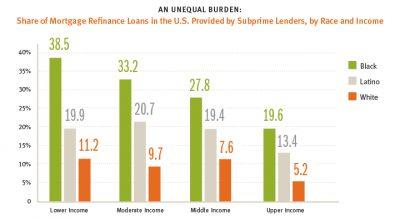 An Unequal Burden V2