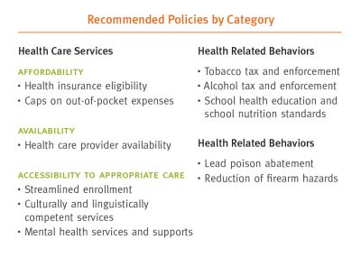 CSSP Policy Matters Recommended Policies By Category Image 2003