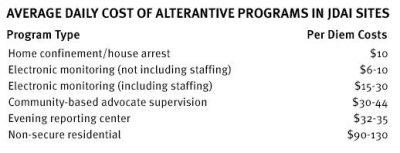 AECF Considerthe Alternatives 1999 ig2
