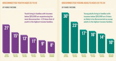 AECF Youth And Work 2012 Info2