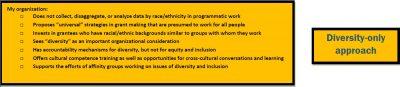 Aecf Advancingthe Mission RESPECT diversityapproach