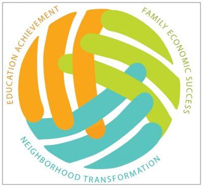 Aecf Creating Life Changing Pathways Atlanta Civic Site ig1