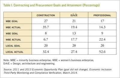 Aecf Expanding Econ Opportunity goals