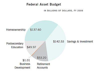 Aecf Upside Down assetbudget
