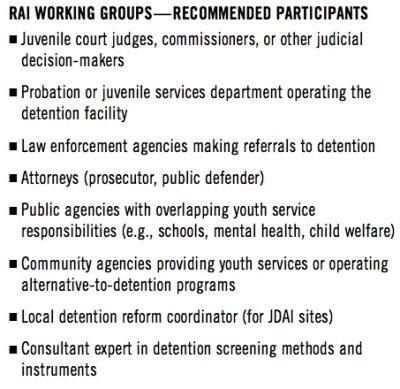 Aecf juveniledetentionriskassessment1 ig1