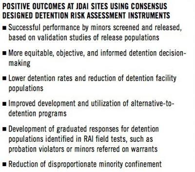 Aecf juveniledetentionriskassessment1 ig2