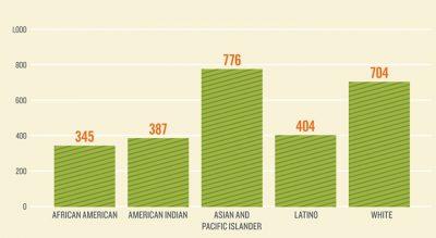 Aecf raceforresults indexresults 2014