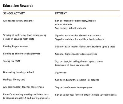 Aecf towardreducedpovertyfullreport educationrewards