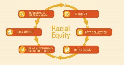 Aisp atoolkitforcenteringracialequity takeaway 2020