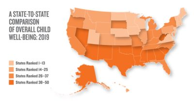 A map featuring a state-to-state comparison of overall child well-being for 2019