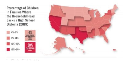 Percentage of Children in Families Where the Household Head Lacks a High School Diploma (2019)