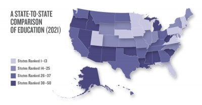 A state-to-state comparison of education (2021)