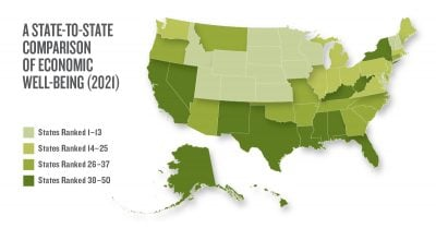 A State-to-State Comparison on Economic Well-Being (2021)