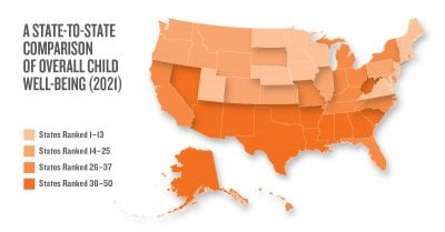 A state-to-state comparison of overall child well-being (2021)