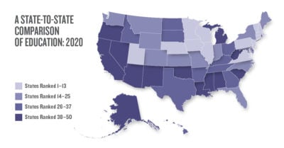 A state-to-state comparison of education (2020)