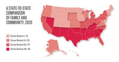 A state-to-state comparison of family and community (2020)