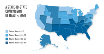 A state-to-state comparison of health (2020)
